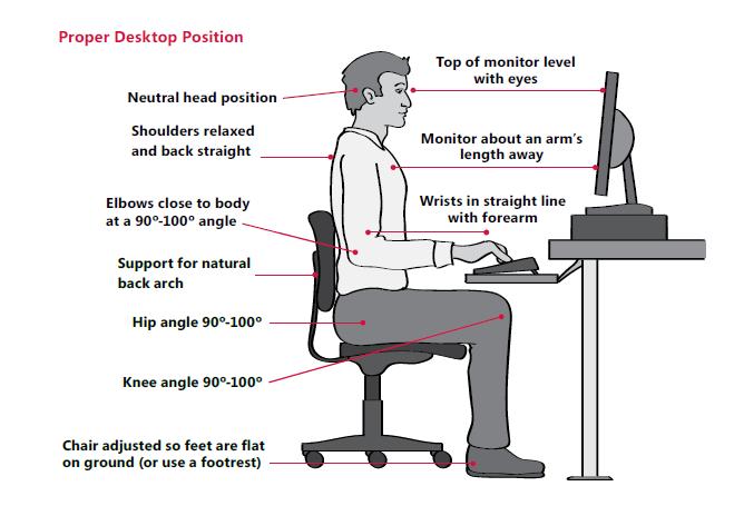 Ergonomia e computadores jorge moura - Medidas de monitores para pc ...